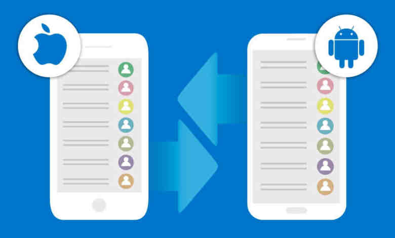 Comment transferer photo android vers iphone